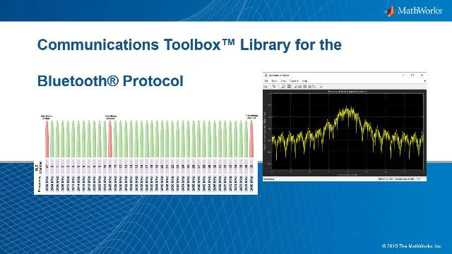 Video Portal Main Page - MATLAB & Simulink