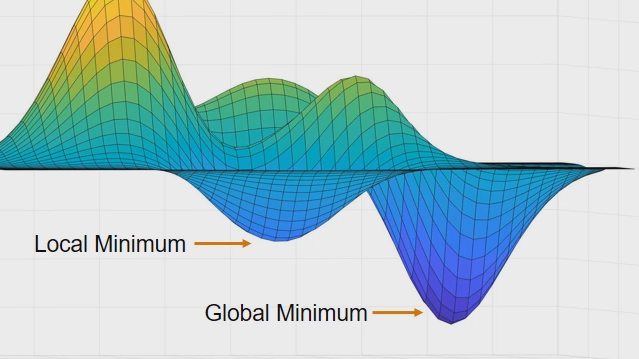 Global Optimization Toolbox - MATLAB
