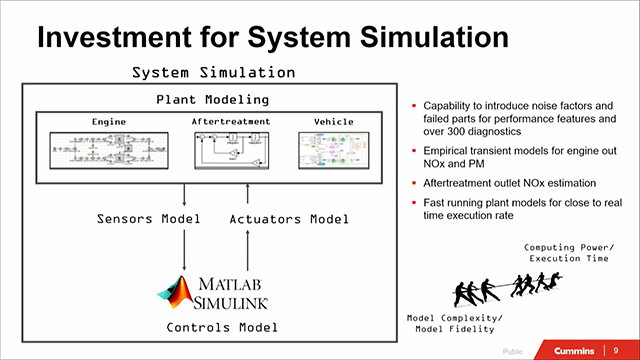 See system simulation (engine, aftertreatment, and controls) use cases for performance and diagnostic validation and hear how MathWorks tools are being applied in support of continuous product improvement efforts at Cummins.