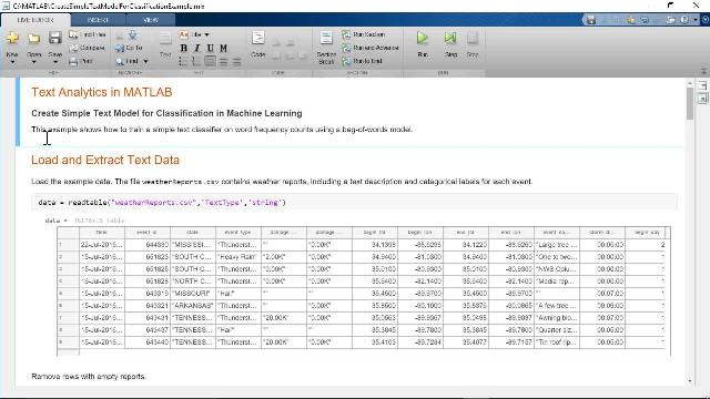 What Is Text Analytics Toolbox? - Video - MATLAB