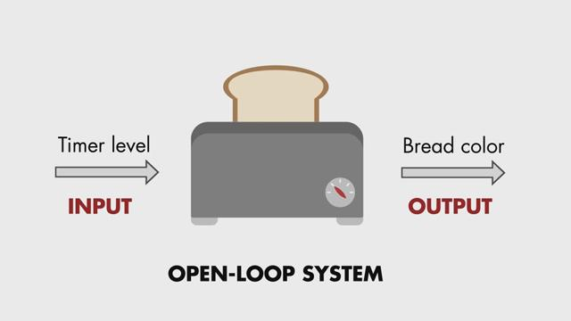 Understanding Control Systems Part 1 Open Loop Control Systems