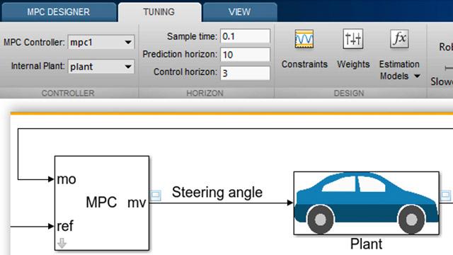 Understanding Model Predictive Control, Part 6: How to