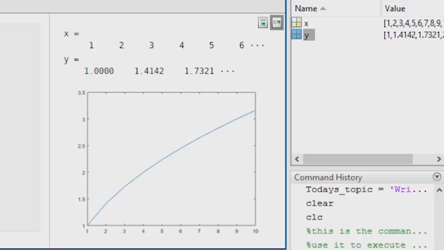 How to Write a MATLAB Program