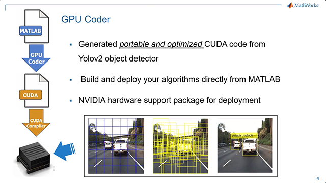 Real-Time Object Detection with YOLO v2 Using GPU Coder