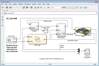 Figure 1. Automobile system model.