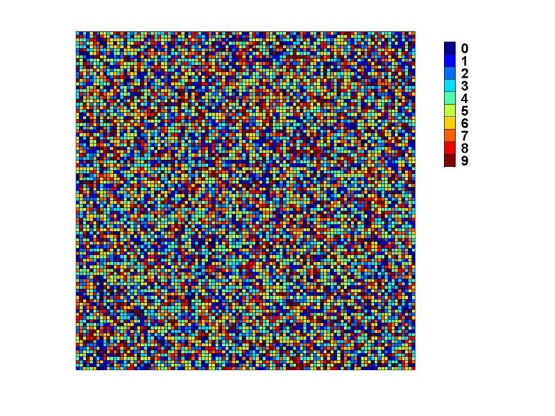 Figure 4. 10,000 digits of π, visualized in MATLAB. Can you see the six consecutive 9s in the eighth row?