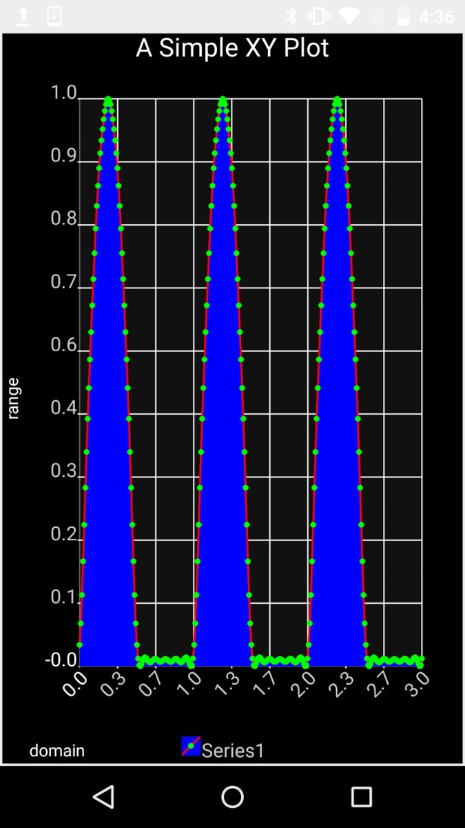 Figure 3. Mobile app for the Fourier series lab.