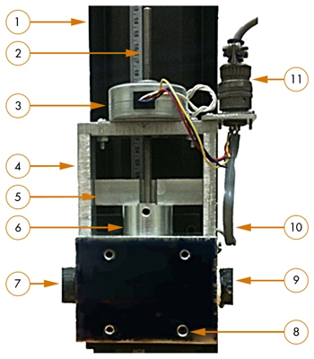 Figure 2. A peripheral resistance valve, including the mounting base, linear actuator lead screw, stepper motor, resistor motor frame, rotation constraint bar, piston, threaded flow inlet, mounting holes, threaded flow outlet, positioning potentiometer, and connector to driver board.