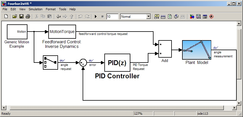 Pid Controller Design For Nonlinear System