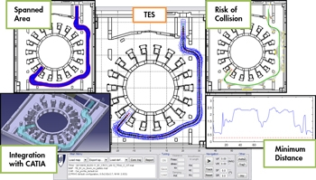 Figure 2. A 2D map of the Tokamak building, imported into MATLAB.