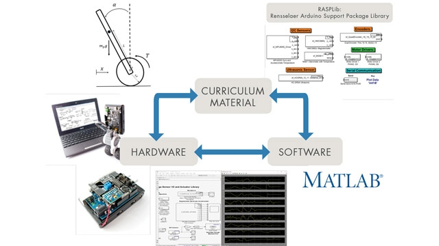 Teaching mechatronics with matlab simulink and arduino