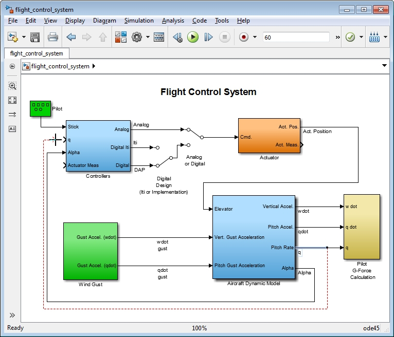 Line Drawing Algorithm Matlab : Tips and tricks smart signal routing in simulink matlab