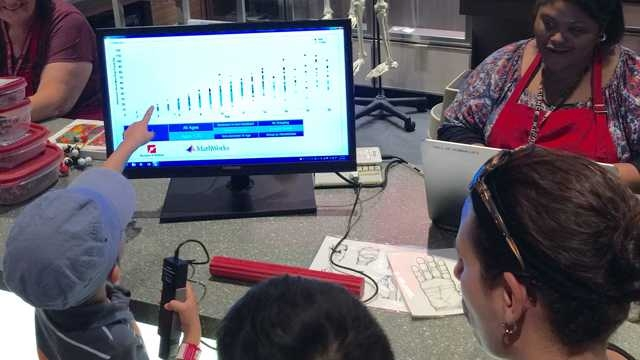 Museum of Science, Boston Creates Interactive Activities That Teach  Visitors About Their Own Biology - MATLAB & Simulink