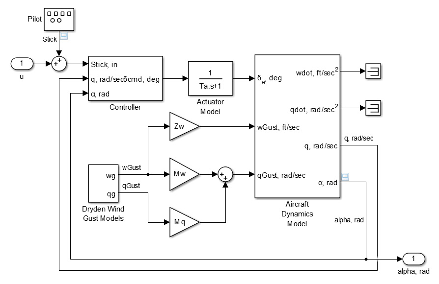 block diagram - matlab & simulink, Wiring block