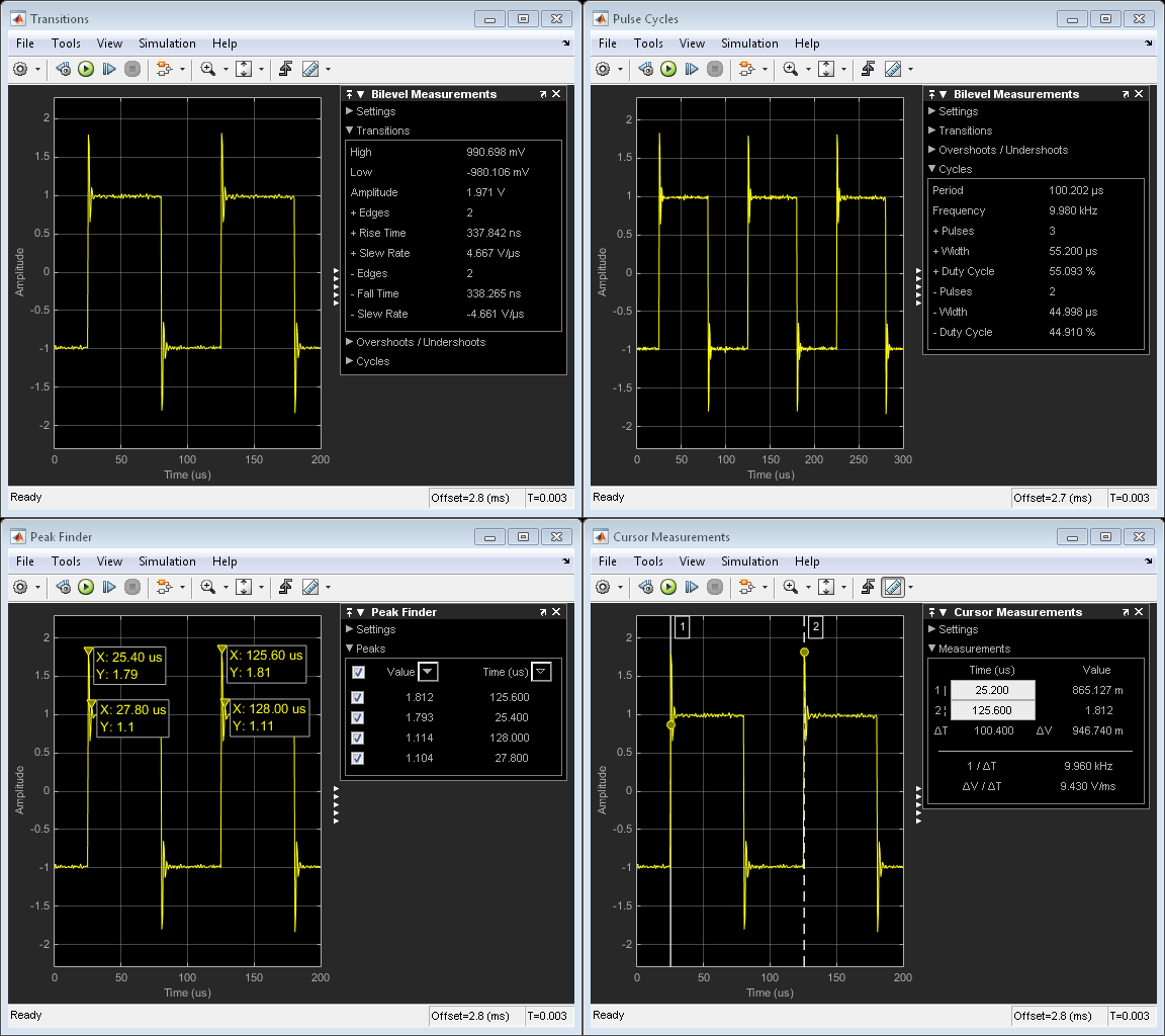 Oscilloscope Pulse Measurement : Oscilloscope software with matlab and simulink