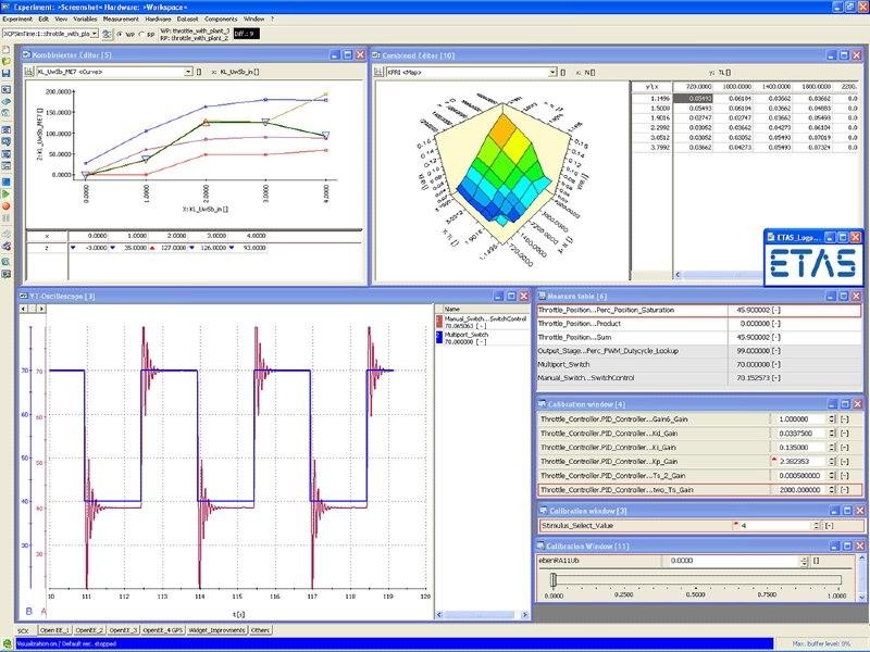 inca measurement calibration and diagnostics of. Black Bedroom Furniture Sets. Home Design Ideas