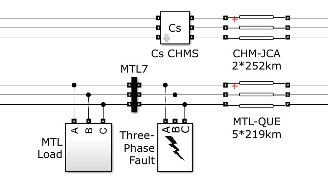 Initializing a 29-bus, 7-power plant network.