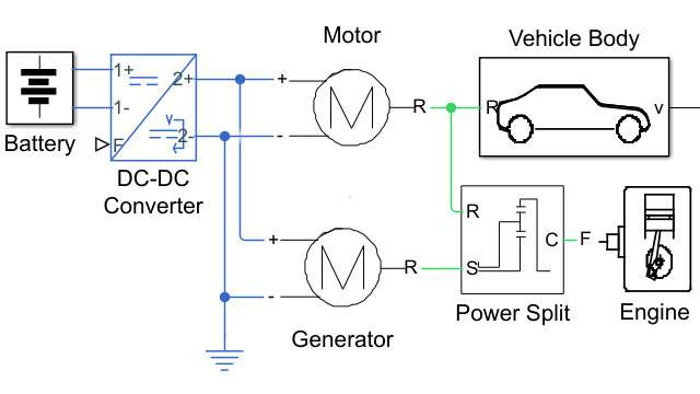 simscape electrical matlab simulink power split hybrid vehicle electrical network