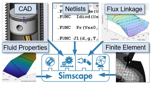 Data and models from many domain-specific tools can be imported into Simscape.