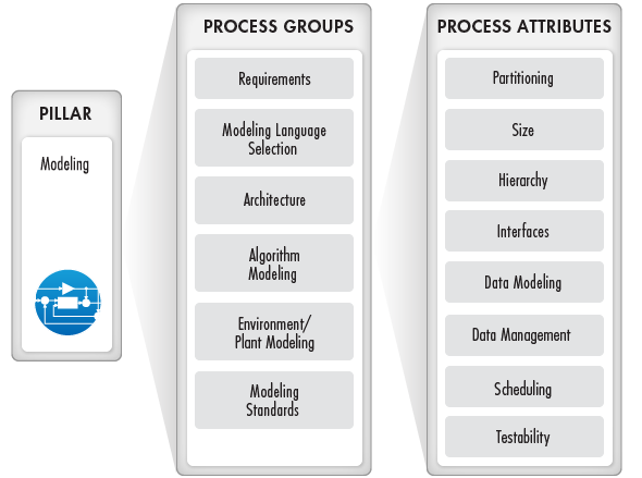 decomposed roi framework The value of standardization of business rules business value and return on investment (roi) the decision-making framework combined solid business insight.