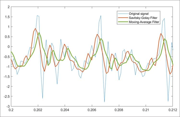 Low Pass Filter Matlab Simulink