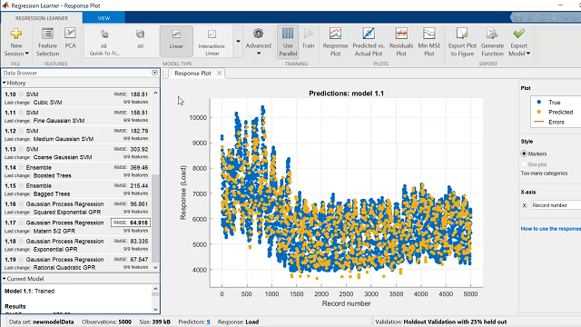 Learn how to use the Regression Learner app to predict the amount of electricity required to support an electric grid.