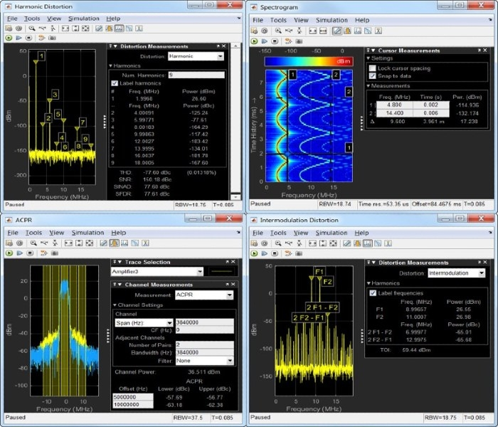 Spectrum Analyzer Software With Matlab And Simulink