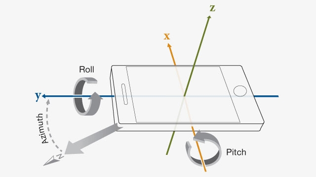 iPhone and iPad Sensor Support from MATLAB - Hardware