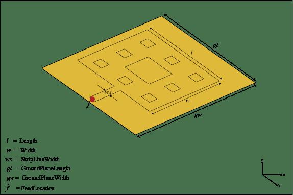 Create Sierpinski's carpet fractal antenna - MATLAB