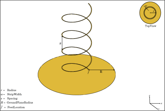 Create helix or conical helix antenna on ground plane - MATLAB