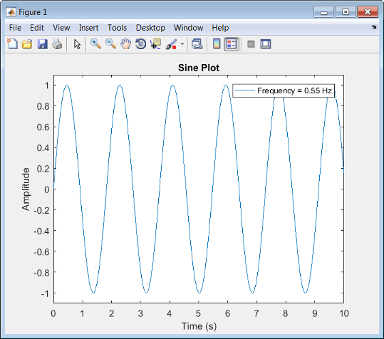 how to make a function handle matlab