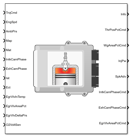 Spark-ignition engine controller that uses the driver torque