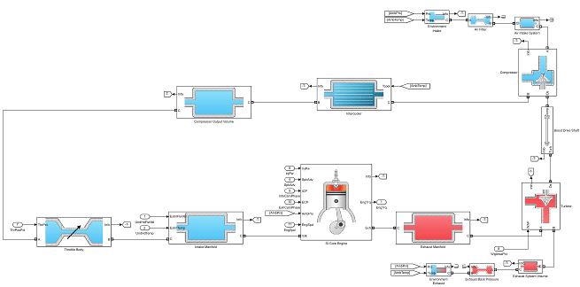 Si Engine Project Template Matlab Simulink