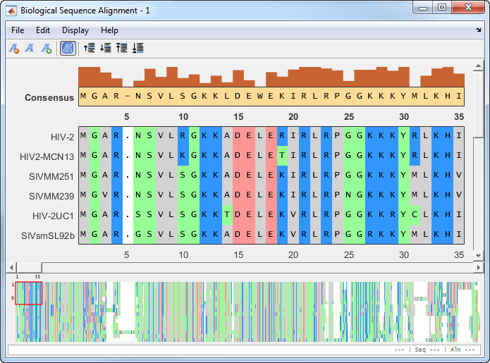 visualize and edit multiple sequence alignments