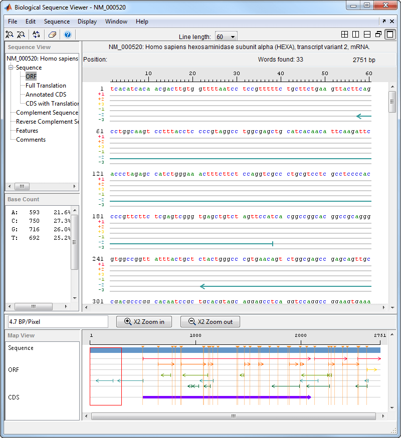 Exploring a Nucleotide Sequence Using the Sequence Viewer App ...