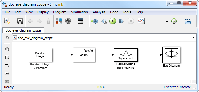 Eye diagram example electrical work wiring diagram display eye diagram of time domain signal simulink rh mathworks com animal diagram examples eye diagram ccuart Image collections