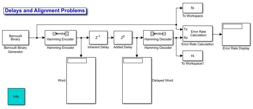 Delays - MATLAB & Simulink
