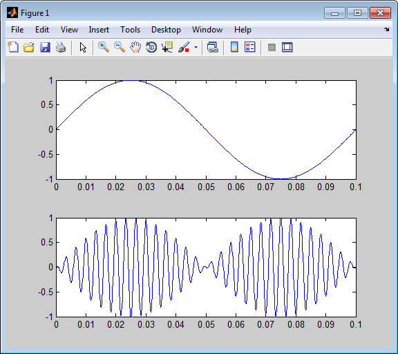 how to find sampling frequency of a signal in matlab