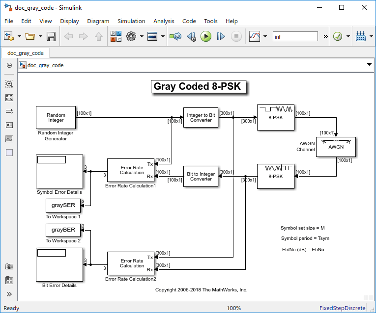 Gray Coded 8 Psk Matlab Simulink