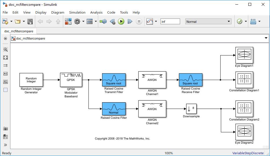 Filter Using Simulink Raised Cosine Filter Blocks Matlab Simulink