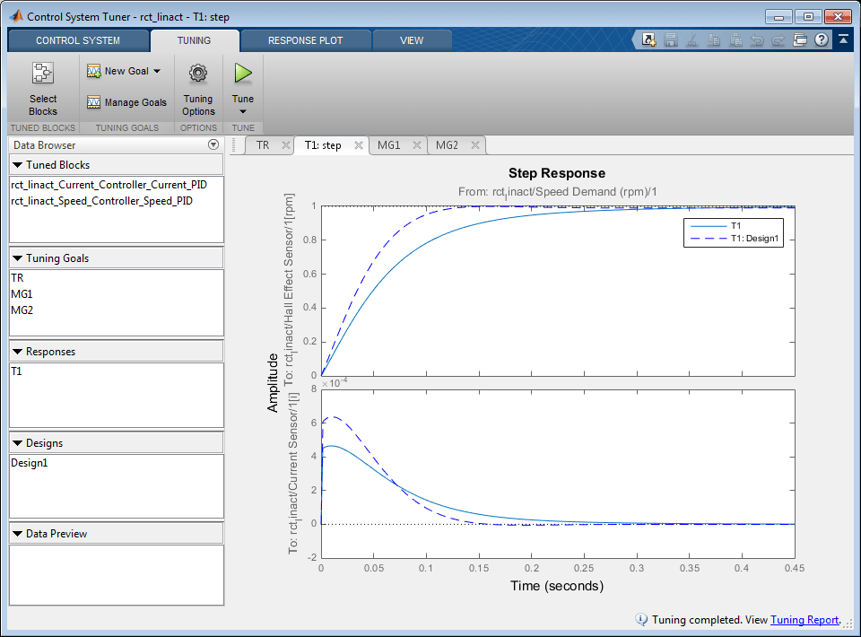 Tune fixed-structure control systems - MATLAB