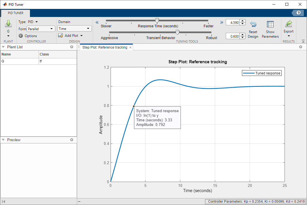 Tune PID controllers - MATLAB