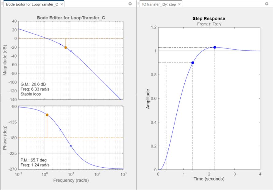 Bode Design bode diagram design matlab simulink