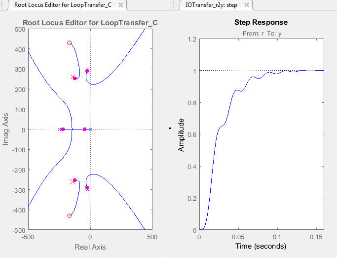 Root locus design matlab simulink in the step response plot the settling time is around 01 seconds which does not satisfy the design requirements adjust pole and zero locations ccuart Choice Image