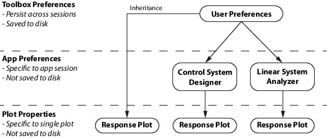 Property Plot Diagram Car Wiring Diagrams Explained