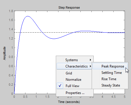 how to find time constant in matlab