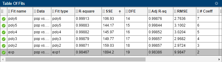 how to create table using fprintf matlab