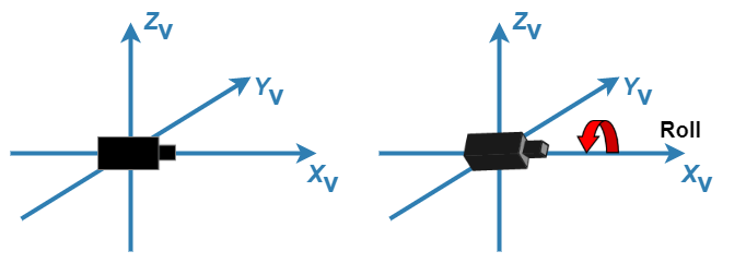 Estimate extrinsic monocular camera parameters using