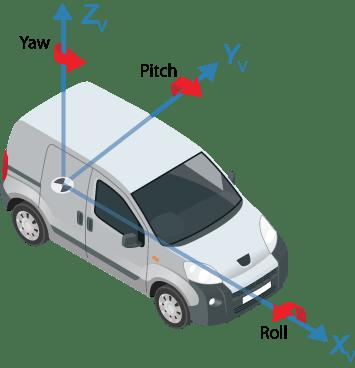 vehicle designer
