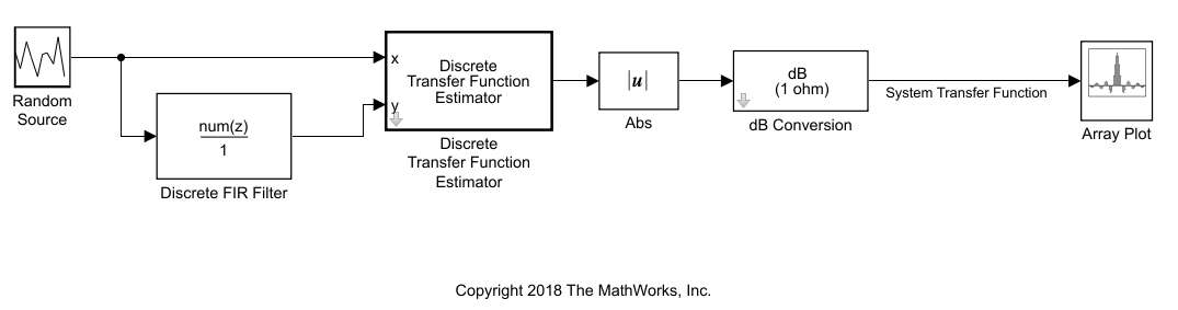 Compute estimate of frequency-domain transfer function of